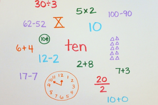 how many ways can you write a number